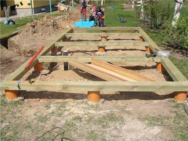 Фундамент для бани: какой лучше в зависимости от материала для ее постройки и почему: плитный, свайный, мелкозаглубленный и прочие