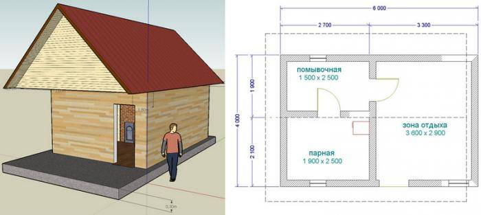 Баня из керамзитобетонных блоков: строительство и утепление стен из керамзитобетона