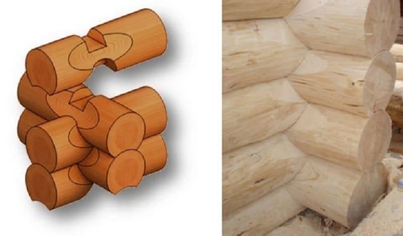 Как правильно срубить бревенчатую баню