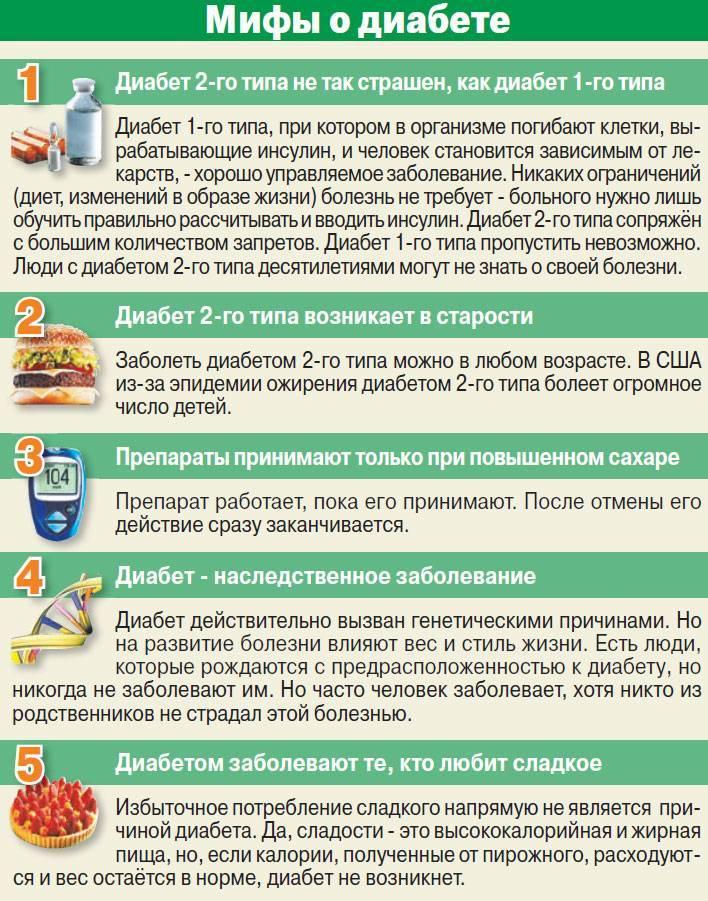 Лечение сахарного диабета 2 типа с помощь операции   цэлт