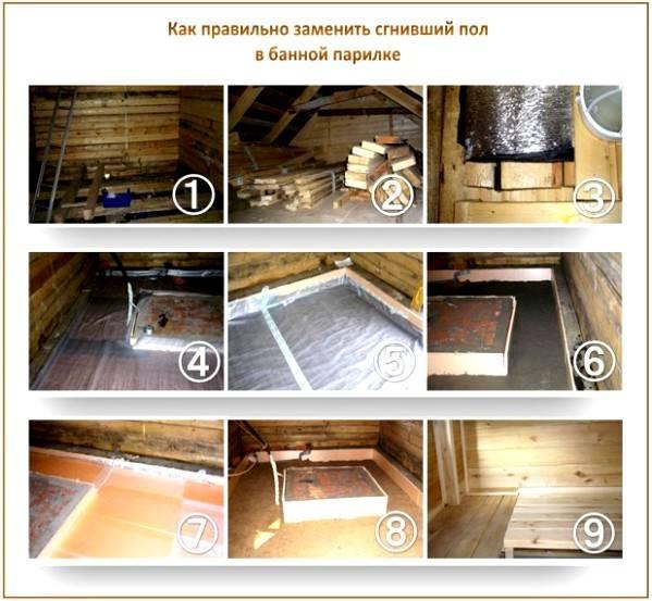 Как сделать традиционные проливные полы в русской бане — личный опыт из первых рук