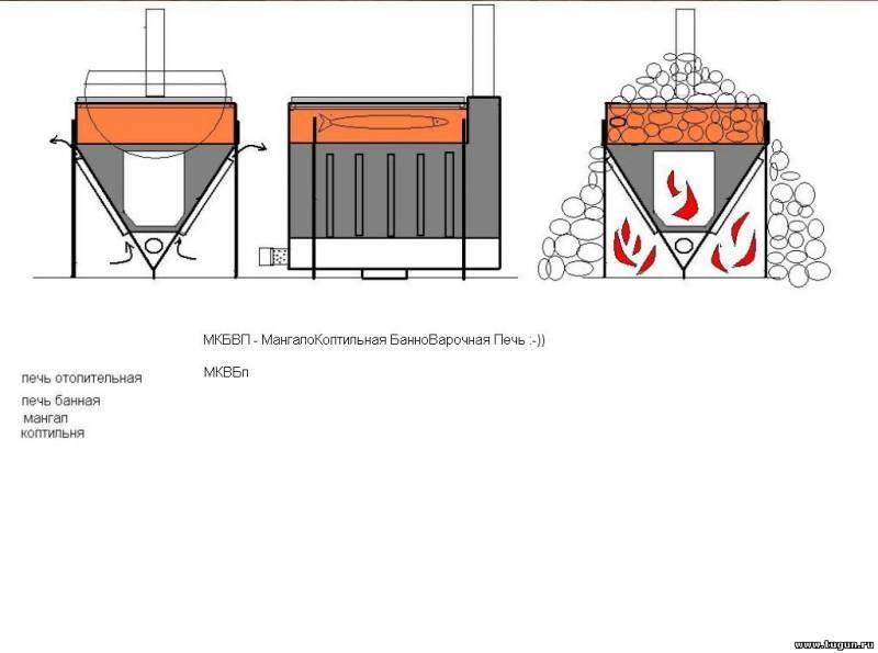 Строительство мобильной бани