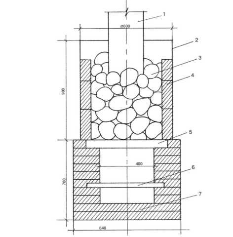 Каменка для бани своими руками — изготавливаем из металла или кирпича по технологии
