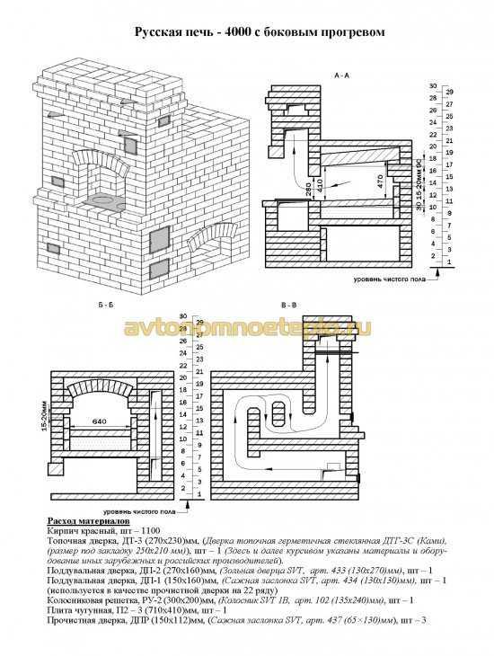 Мини русская печь с плитой своими руками: размеры, проекты, порядовка, чертежи маленькой печки экономки, фото готовых устройств