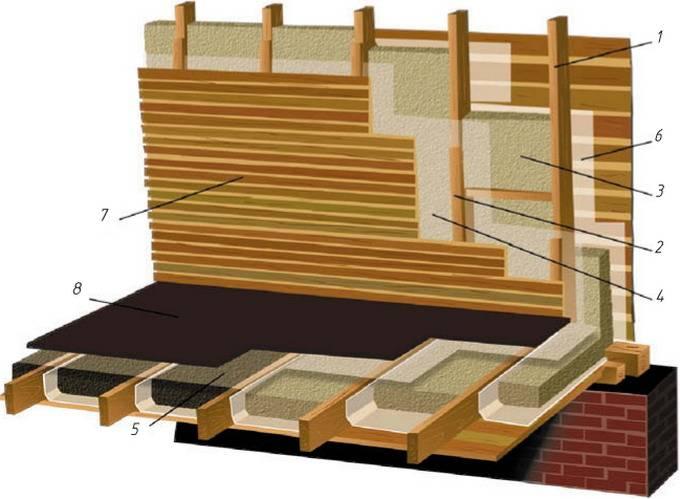 Как сделать теплый пол в каркасном доме, какой вариант выбрать