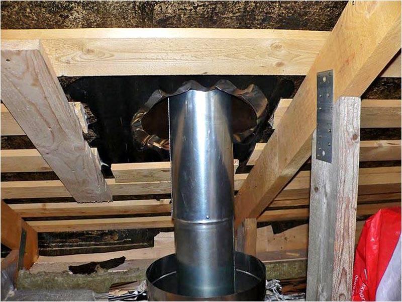 Как сделать дымоход в бане через стену – варианты устройства конструкции