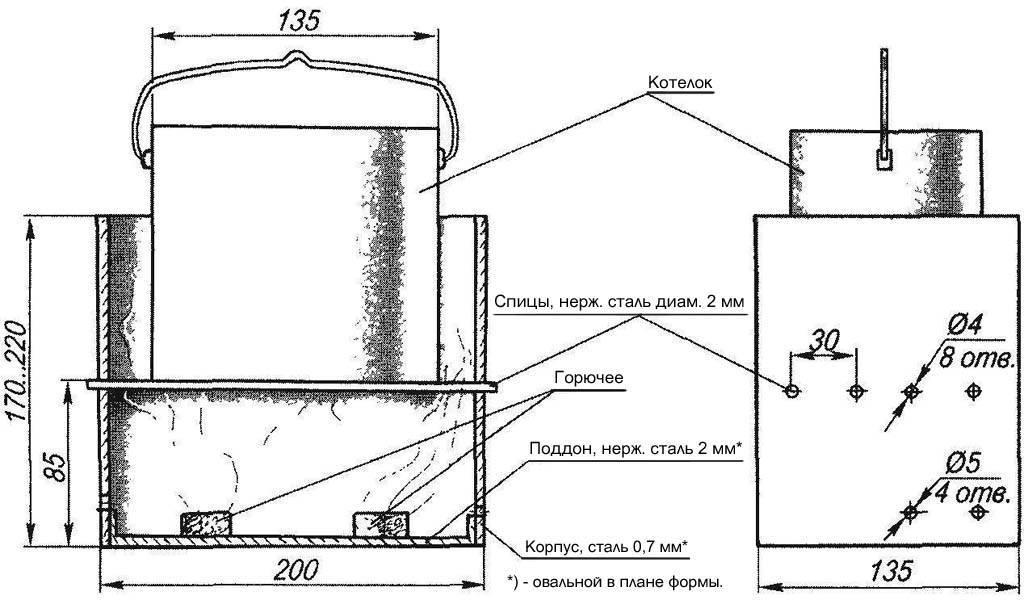 Как сделать помпейскую печь своими руками: пошаговая инструкция