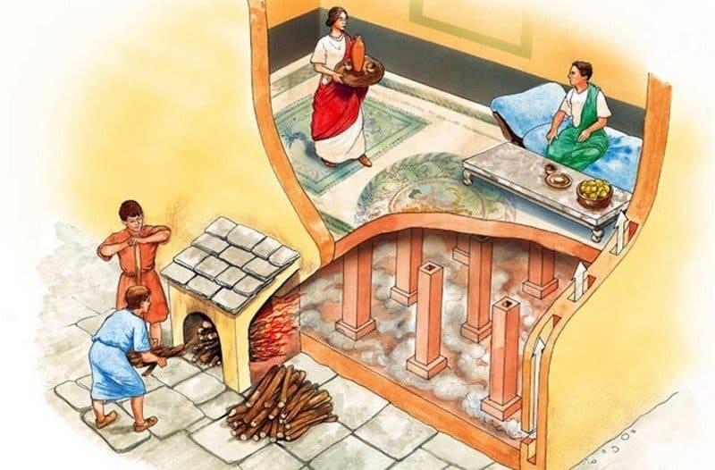 Римская сауна