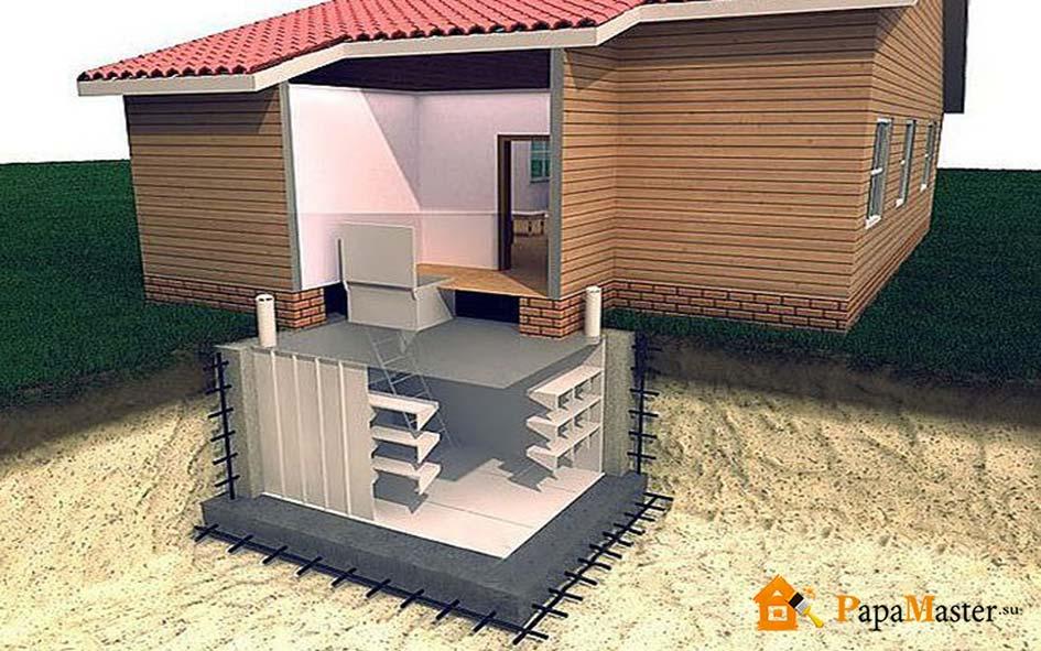Бюджетный вариант бани — баня в гараже