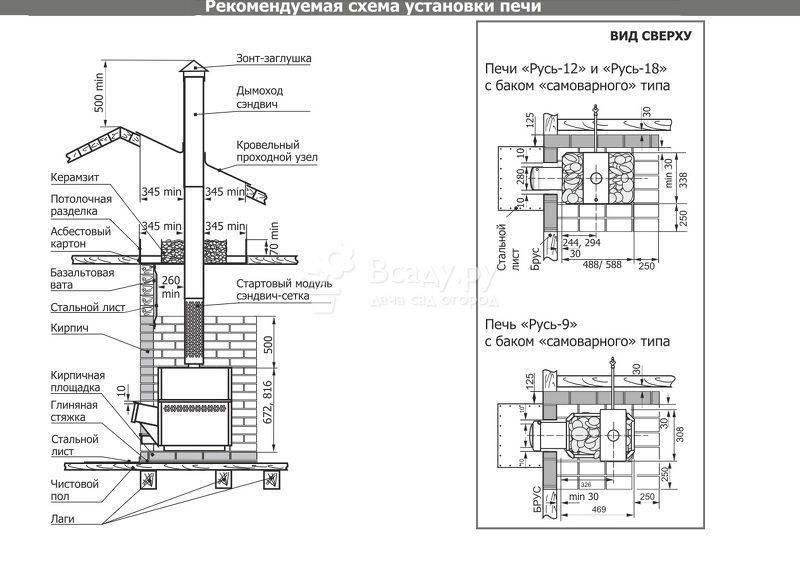 Как самому установить компактную газовую печь для бани