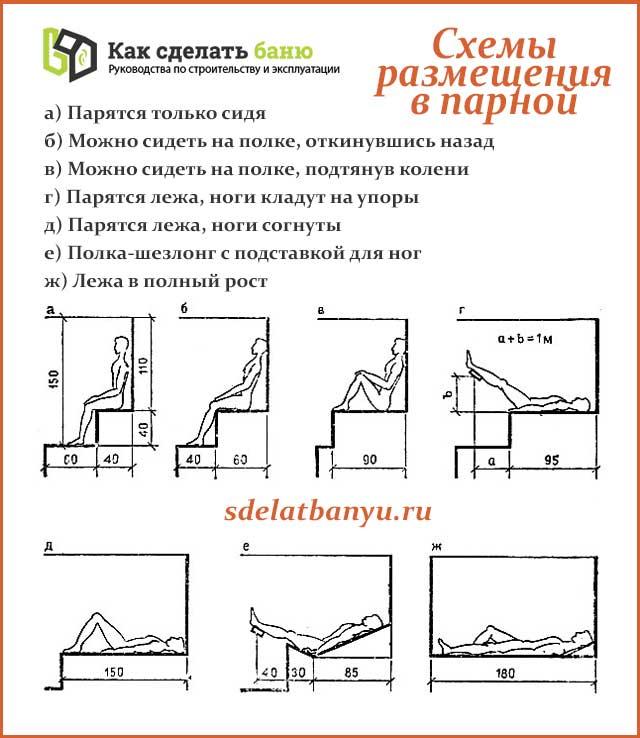 Как сделать полок в бане своими руками— инструкция, чертежи и видео