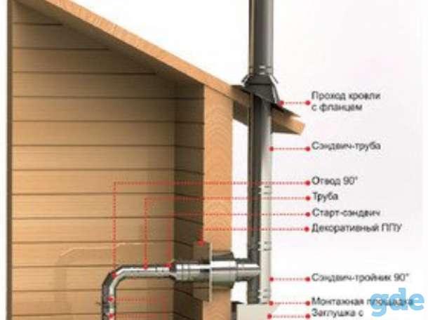 Установка трубы в баню через кровлю: как сделать проход через крышу для дымохода