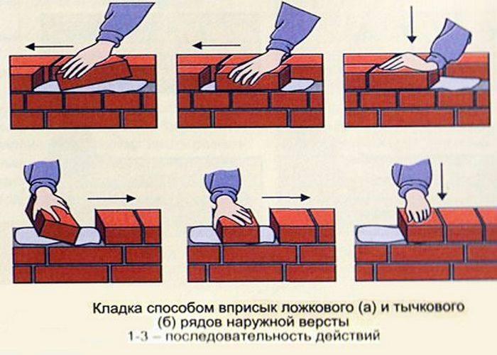Кладка печей своими руками: порядовка, чертежи, схемы, видео