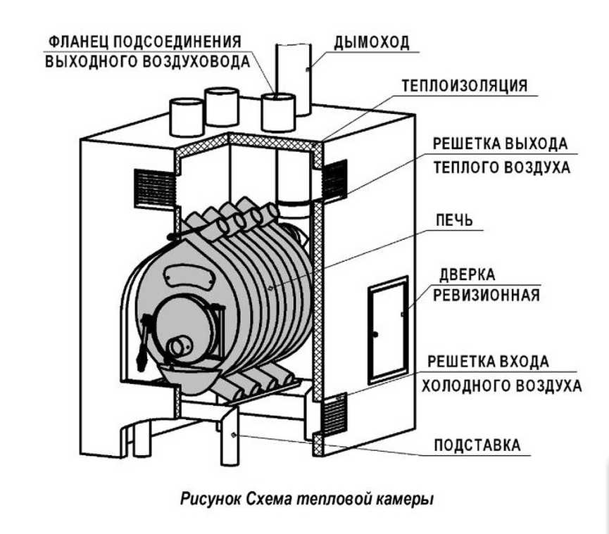 Особенности установки булерьяна с водяным контуром: устройство, плюсы и минусы, монтаж