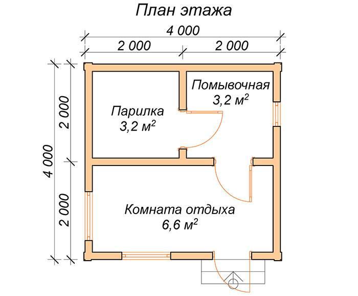 Проекты бань 4 на 4: особенности, планировки и преимущества | построить баню ру
