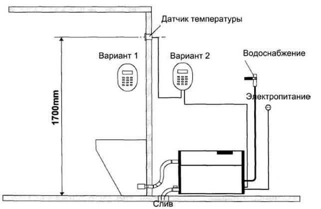 Парогенератор своими руками: подробная инструкция по изготовлению