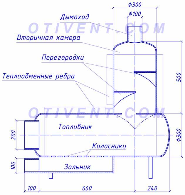 Процесс изготовления печи для бани из трубы