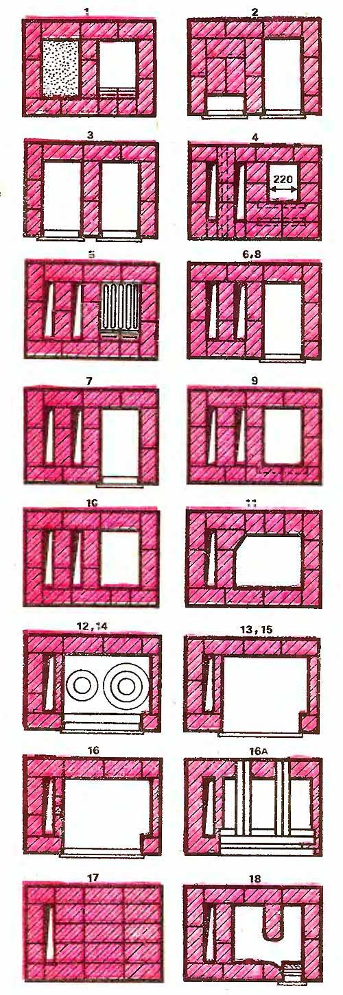 Печь на дровах для дома из кирпича: инструкция, порядовка + фото