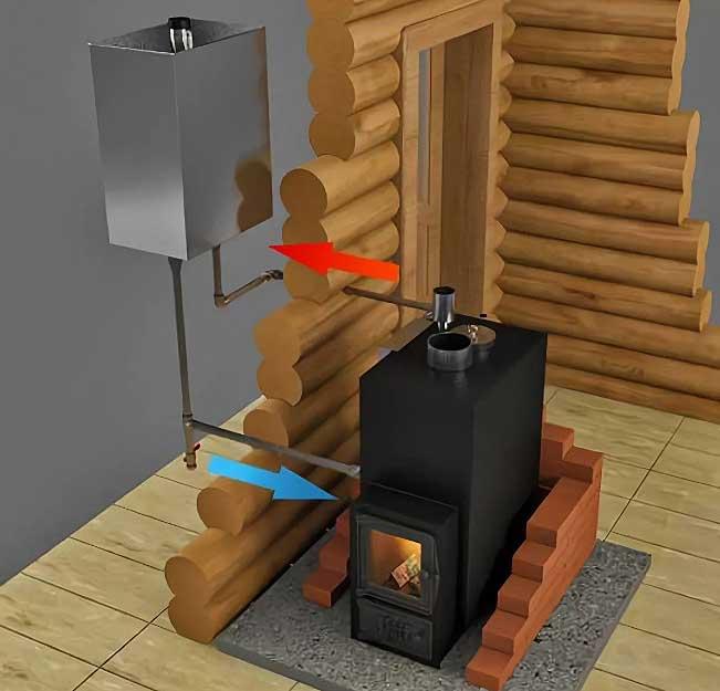 Отопление и водоснабжение в бане круглый год