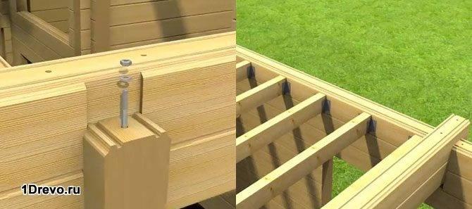Технология строительства дома из профилированного бруса