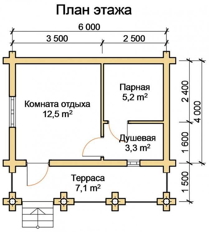 Бани из бревна: плюсы и минусы материала, выбор места строительства, проекты и цены
