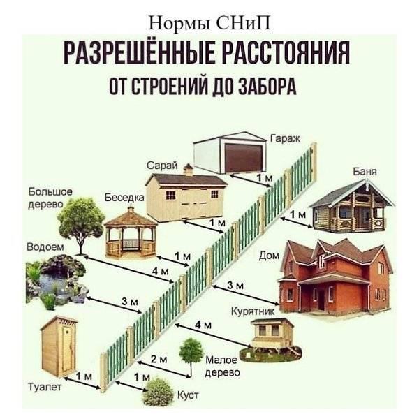 ♨ на каком расстоянии от забора можно строить баню: нормы, правила