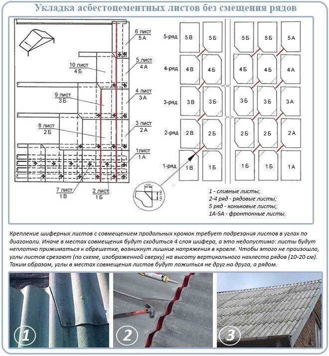 Как утеплить шиферную крышу изнутри?