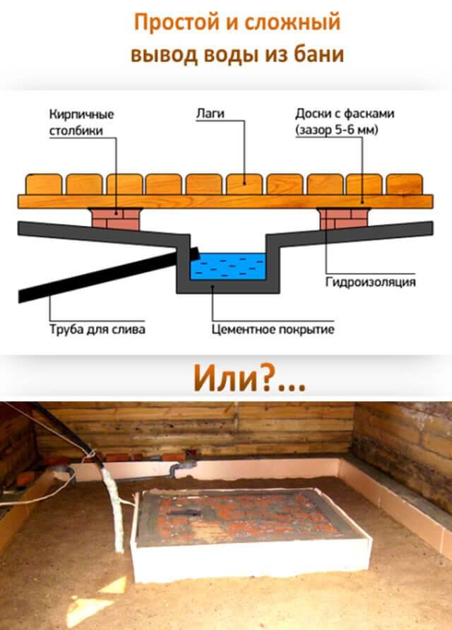 Как обустроить правильный слив в бане: свайный и ленточный фундамент