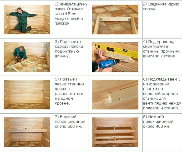 Полок в бане (97 фото): как сделать своими руками, пошаговое руководство, чертежи для изготовления и размеры полок в парилке — remont-om