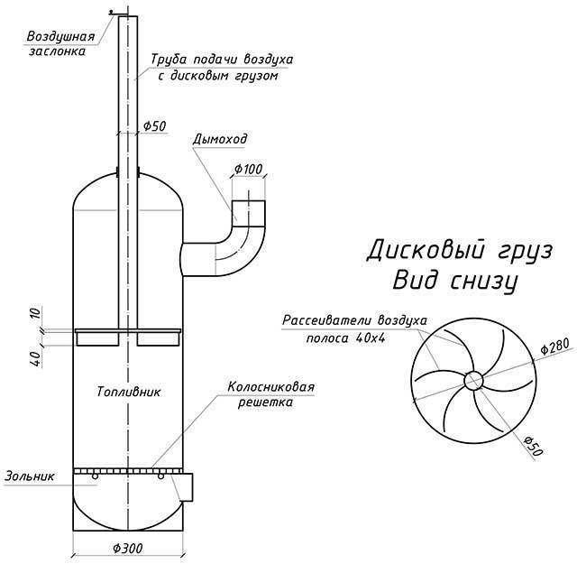 Походная реактивная печь-ракета чертежи