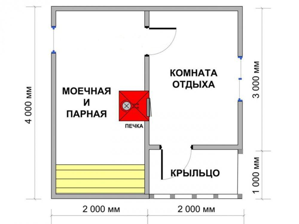 Баня 4х4: идеи планировки