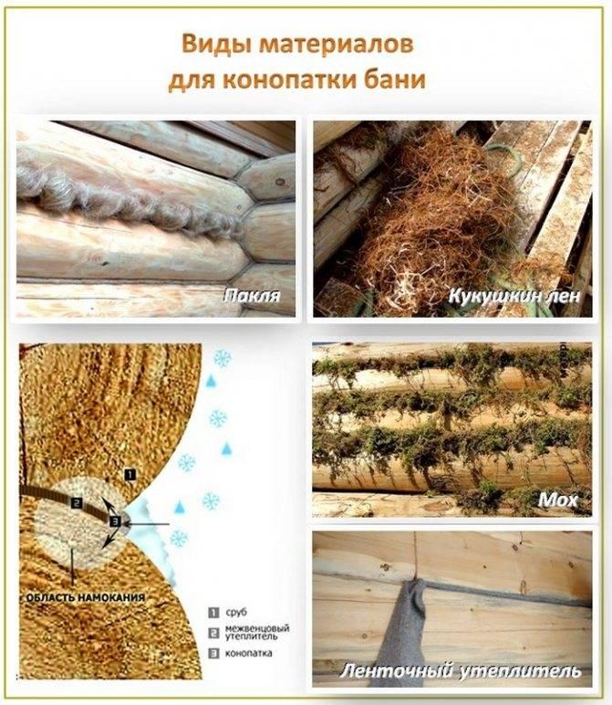 Конопатка сруба (52 фото): как правильно конопатить джутом рубленый дом и чем ещё можно проконопатить, какие инструменты и материалы подойдут