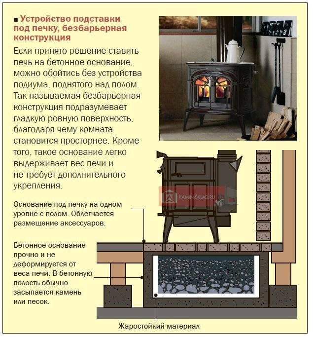 Набор для камина (40 фото): кинструменты для ухода из ковки, как выбрать и как пользоваться