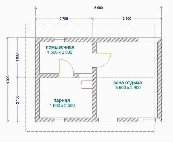 Баня 3х4 своими руками  (45 фото): проекты и интерьер каркасной дачи размером 3 на 4, конструкция из блоков