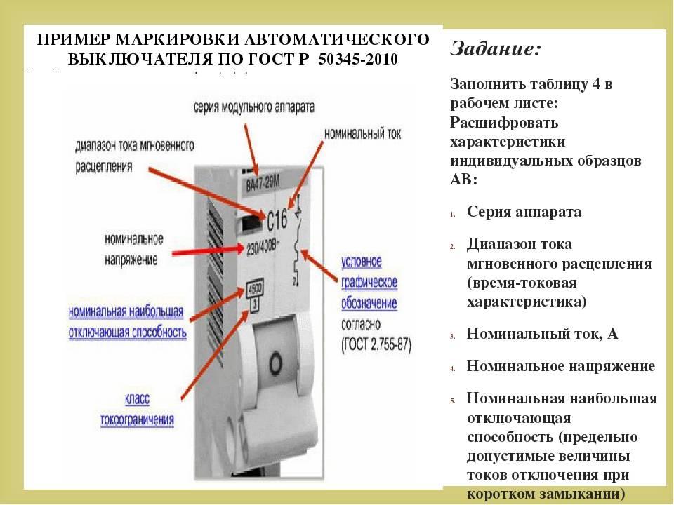 Виды автоматических выключателей: типы, классы, устройство