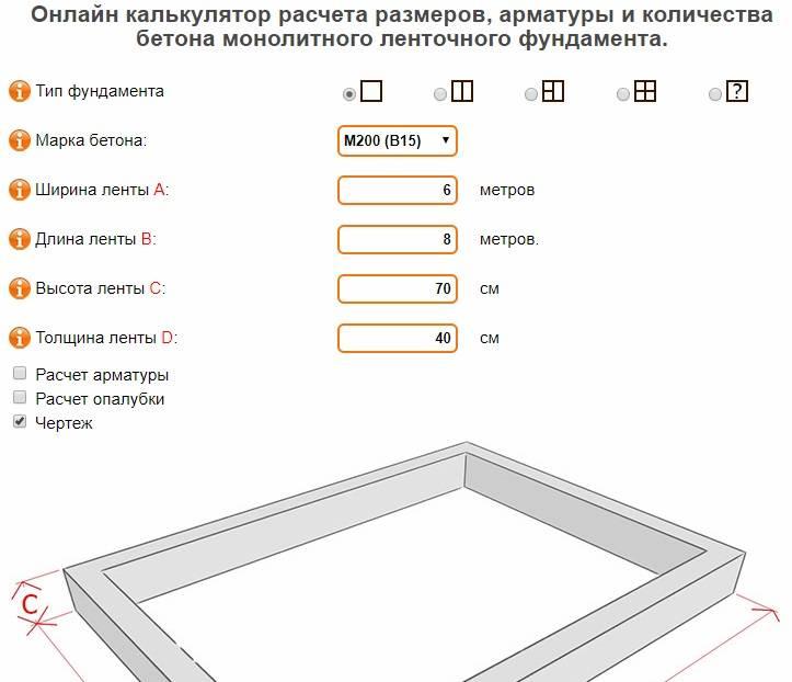 Расчет нагрузки на фундамент - самая лучшая система расчета нагрузки