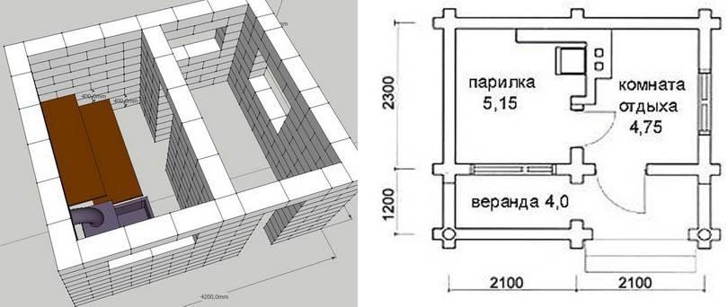 Подборка проектов бань из кирпича
