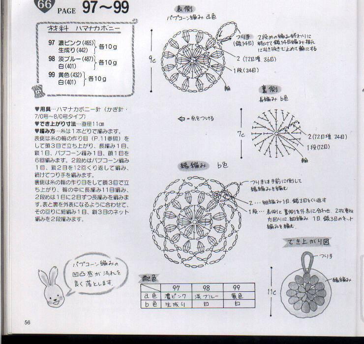Мочалка-варежка: как связать крючком, с вытянутыми петлями, пошаговая инструкция, цена, купить