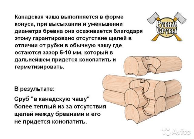 Три типа срубов из бруса