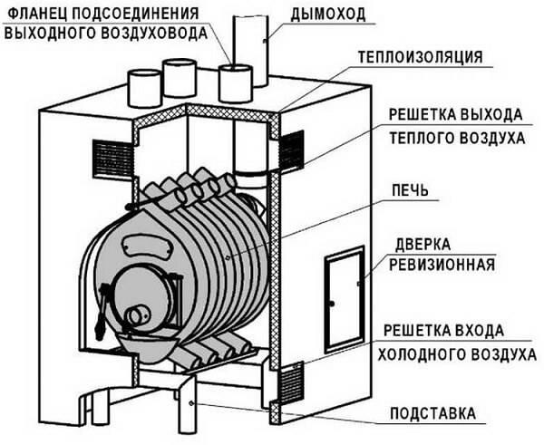 Конструкция печей булерьян