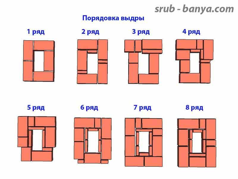 Устройство печной трубы: описание, виды, схемы, какой вариант лучше