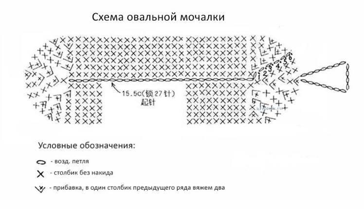Как вязать мочалку крючком, пошаговая инструкция для начинающих