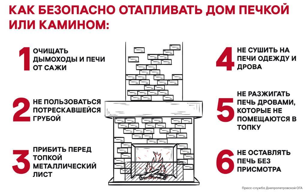 Как топить печь: инструкция по растопке печи в доме и бане