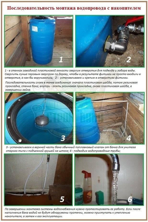 Накопительный бак для водоснабжения: способы подключения   гидро гуру