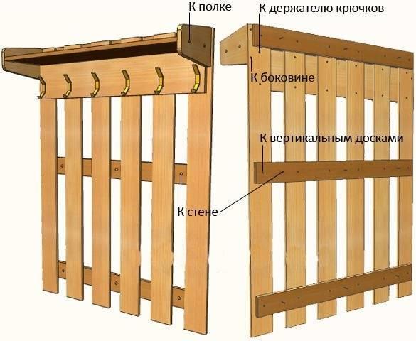 Вешалка своими руками для бани: как сделать