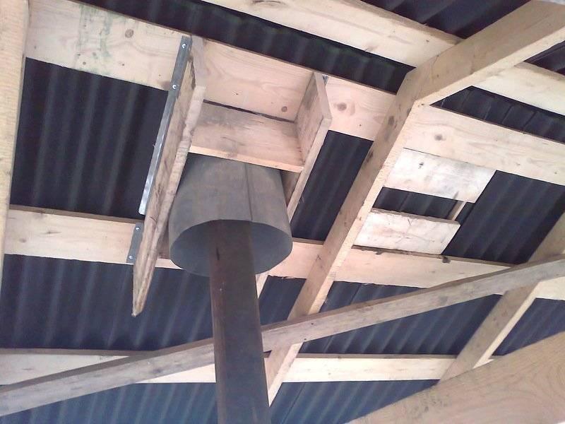 Вывод печной трубы через крышу - клуб мастеров