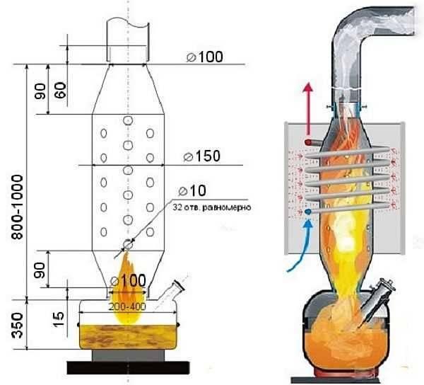 Чудо-печь на солярке (дизельная): варианты, чертежи, изготовление