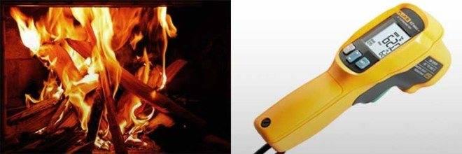 Температура огня разных источников пламени