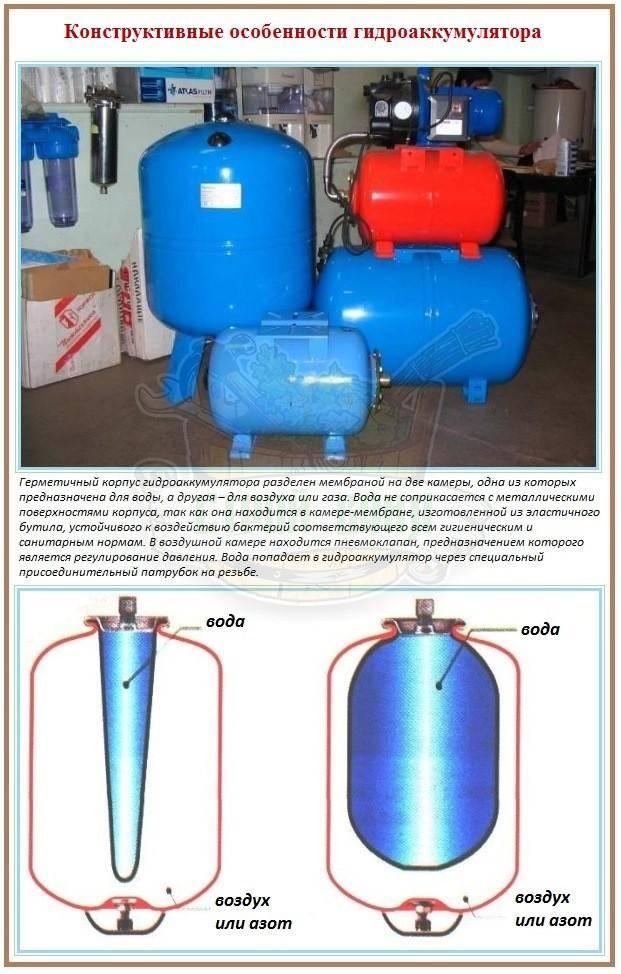 Где установить накопитель для холодной воды: варианты расположения и правила монтажа