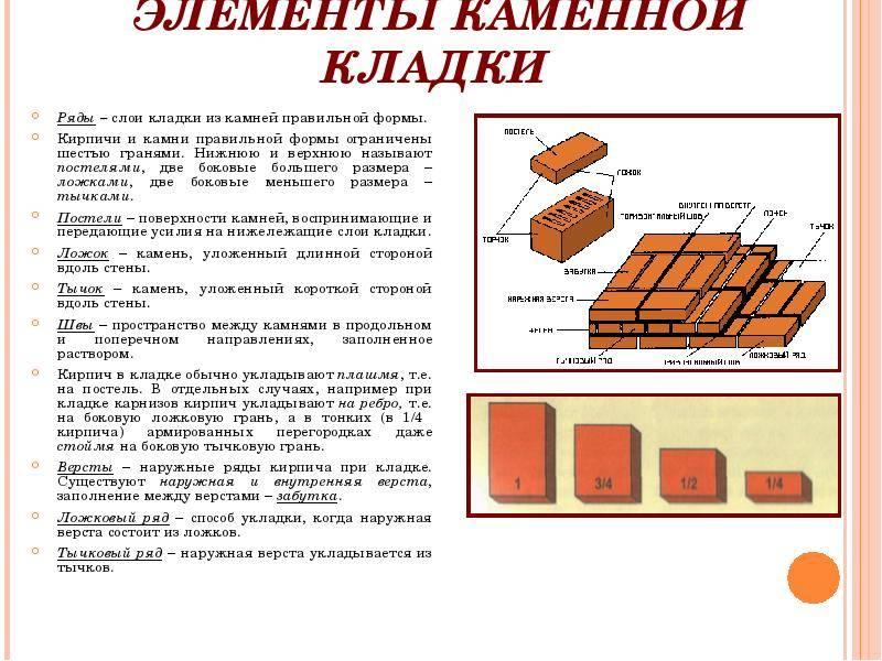 Как сделать кладку русской печи своими руками